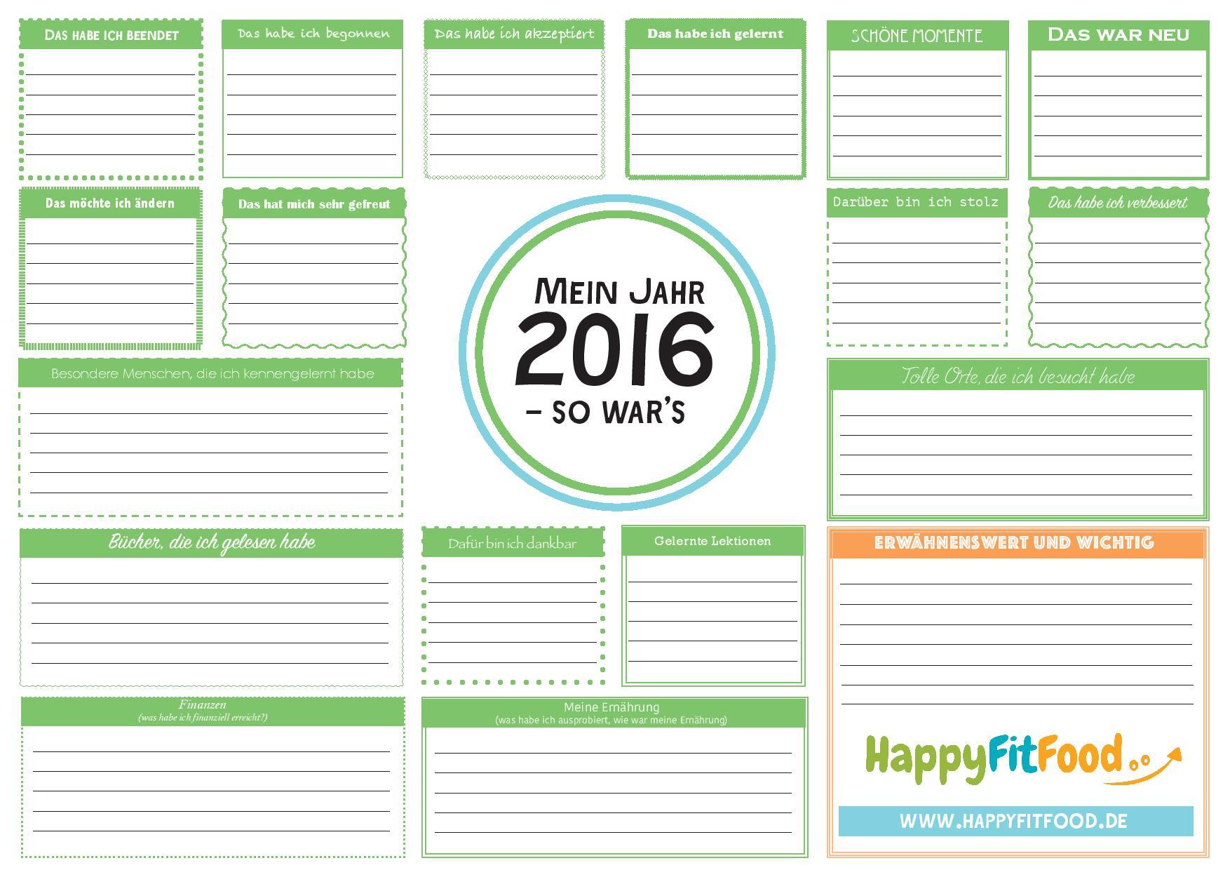 Ein Blick zurück: Wie war mein Jahr 2016? - happyfitfood.de