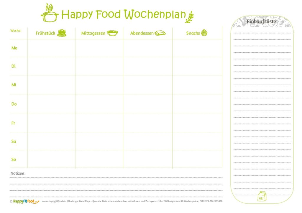 Vorlage Essensplan für Meal Prep Wochenplan farbig