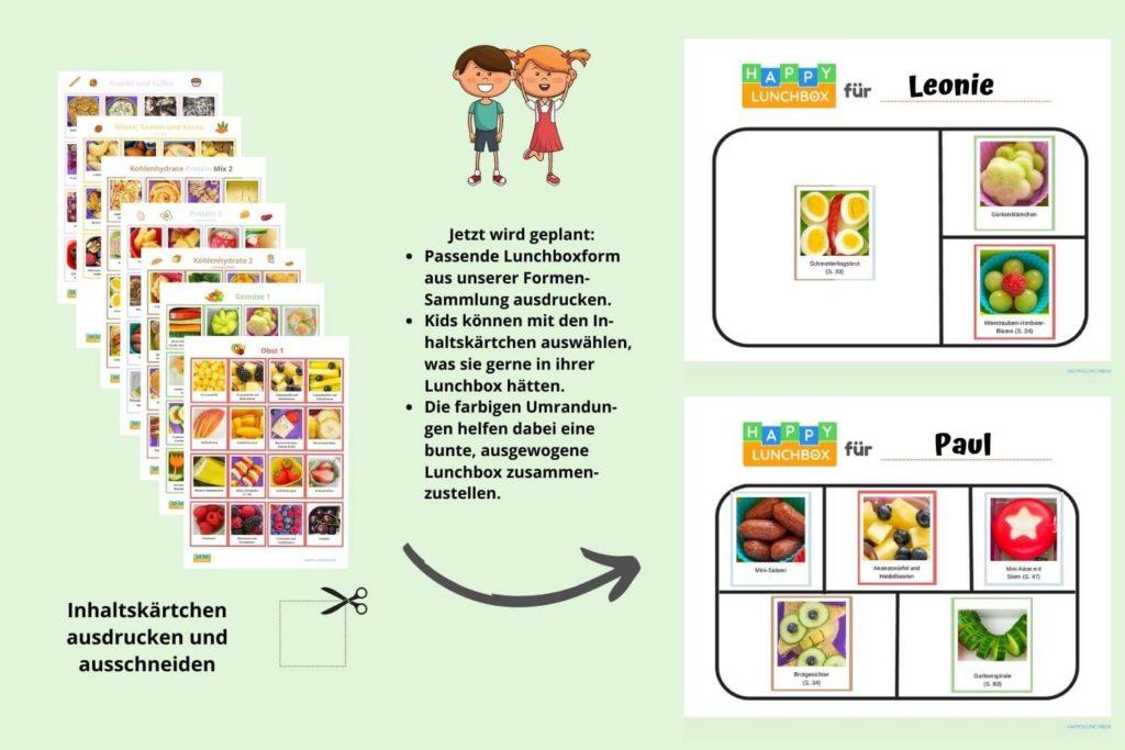 Happy Lunchbox Pausendose planen für Kindergarten und Schule